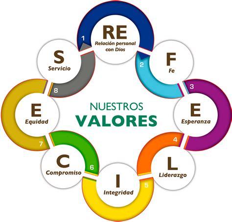 imagenes reflexivas de valores imagenes de valores im 225 genes de 10