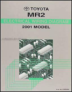 free service manuals online 1992 toyota mr2 electronic toll collection service manual 2001 toyota mr2 service and repair manual haynes repair manual for toyota mr2