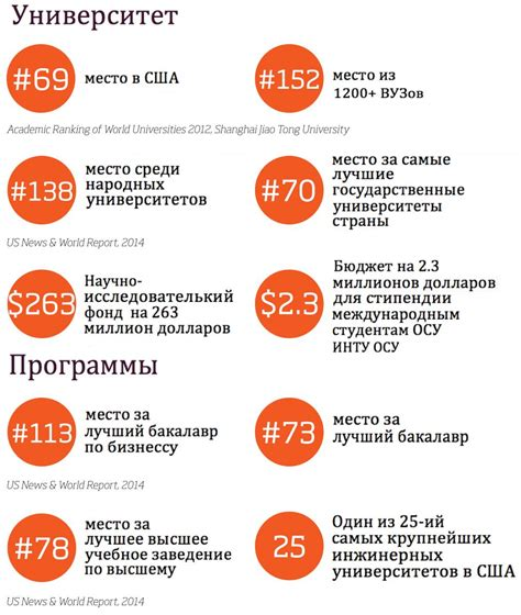 State Mba Requirements by Russian Office Of Admissions Oregon State