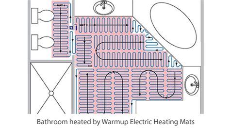 underfloor bathroom heating cost underfloor heating for your bathroom wet room systems
