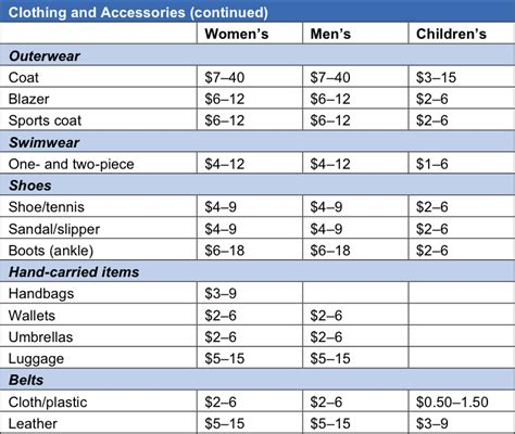 Goodwill Donation Values Spreadsheet by Can You Claim Tax Deductions Newhairstylesformen2014