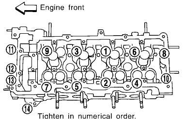 nissan z20 engine nissan z24i engine wiring diagram