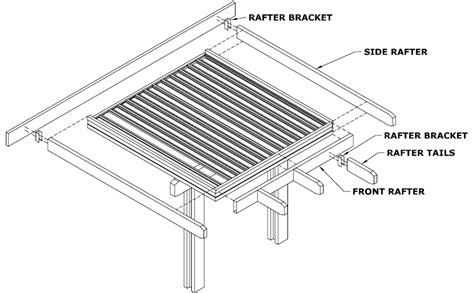 pdf diy do it yourself patio cover plans diy