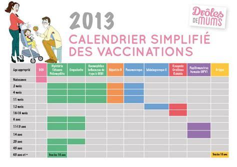 Calendrier Vaccination Le Calendrier De Vaccination 2013 Dr 244 Les De Mums
