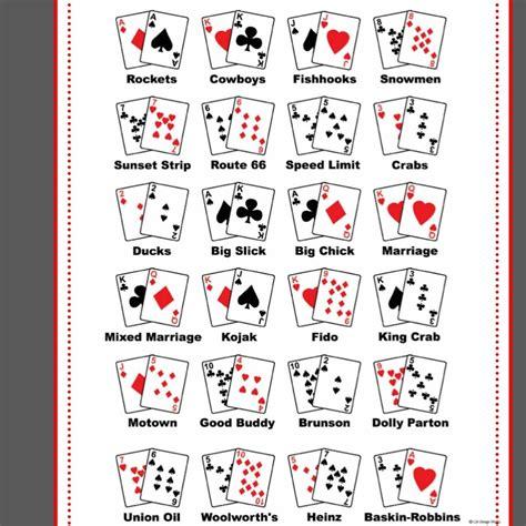 top poker starting hands nicknames casino games  teen patti poker game rummy