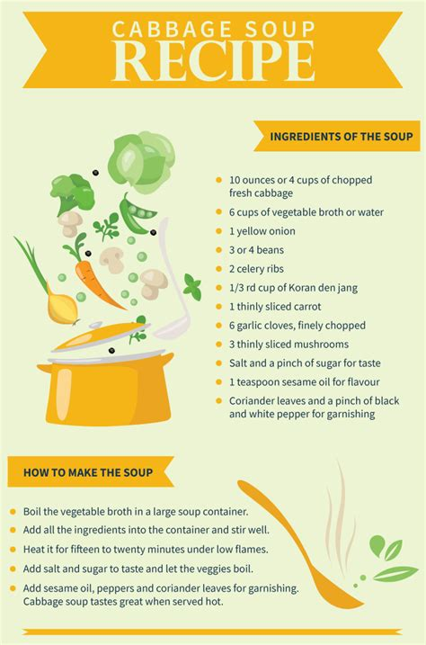 3 Day Cabbage Soup Detox Diet by 7 Day Cabbage Soup Diet Side Effects