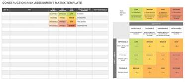 Construction Risk Assessment Template by Free Risk Assessment Matrix Templates Smartsheet
