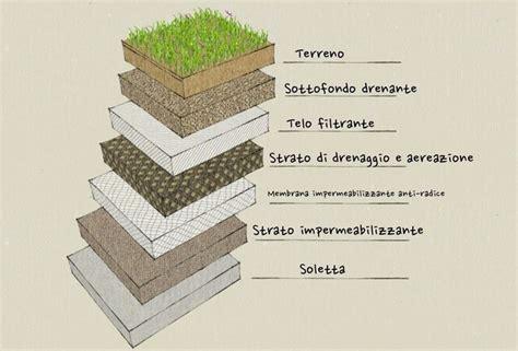 come realizzare un giardino pensile giardino pensile piante da terrazzo come realizzare un