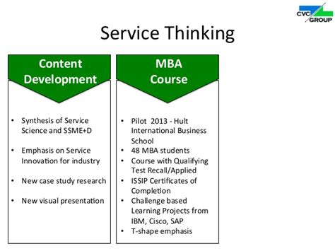 Wtamu Mba Courses Management Emphasis by Future And Current Executives In The Application