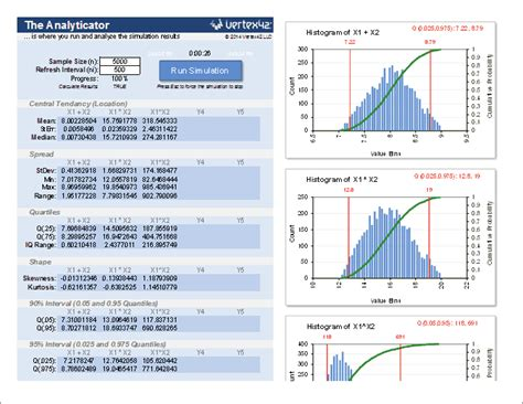 Monte Carlo Simulation Template For Excel Monte Carlo Simulation Excel Template