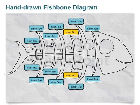 ishikawa template powerpoint fishbone diagrams editable powerpoint bundle