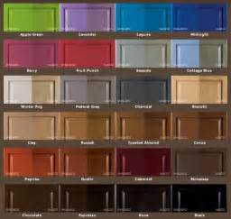 attractive What Kind Of Paint For Kitchen Cabinets #4: furniture-paint-colors.jpg