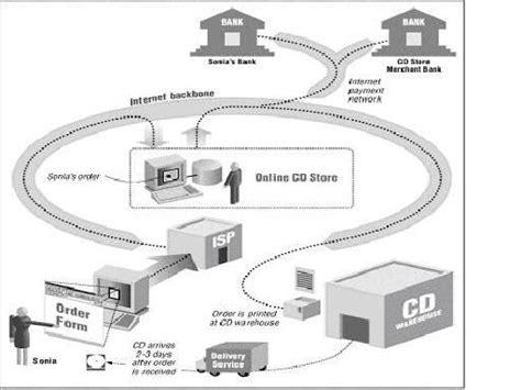 Jasa Pembelian Aplikasi Ste3am Dll Selama Bisa Dibeli Dan Gift spirit of evolution alur dan hambatan selama e commerce