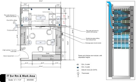 server room floor plan what should i be looking for when designing a server room