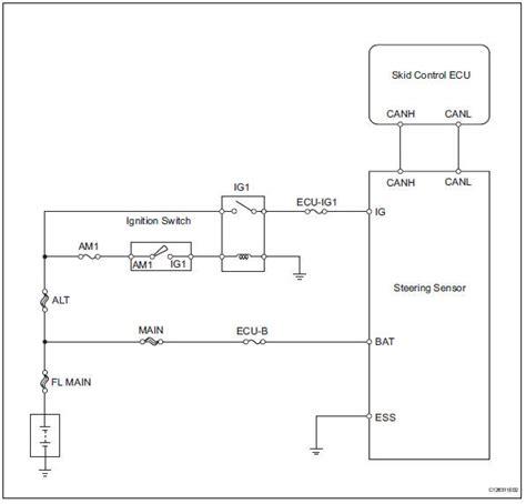 toyota rav4 wiring diagram 2003 rav4 wiring diagram