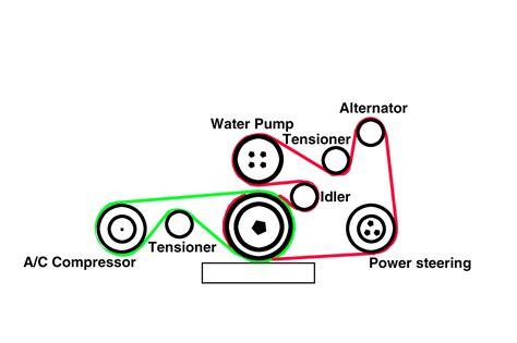2003 bmw 525i belt diagram 2003 free engine image for