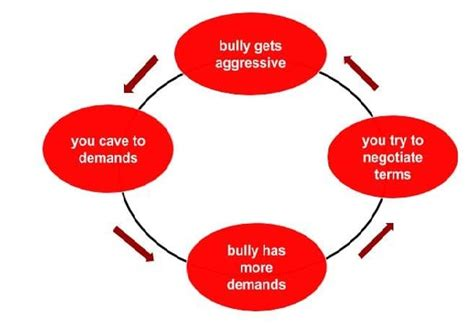 how to aggressive how to deal with hostile and aggressive prospects the io