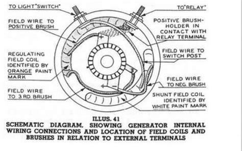 harley headlight wiring diagram harley generator