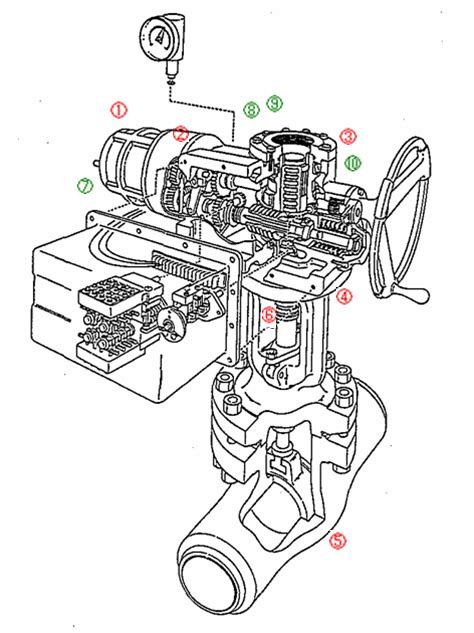 auma motor operated valve wiring diagram wiring diagram