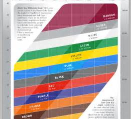 ping color chart ping color chart 2014