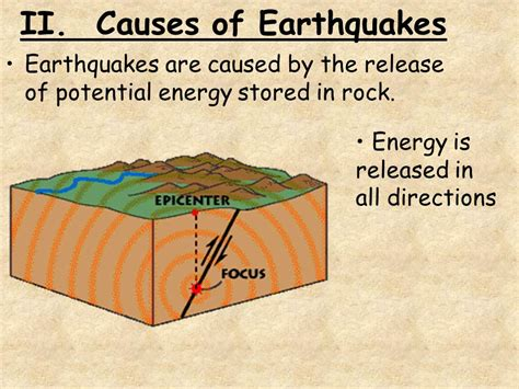 earthquake causes aim what is an earthquake ppt video online download
