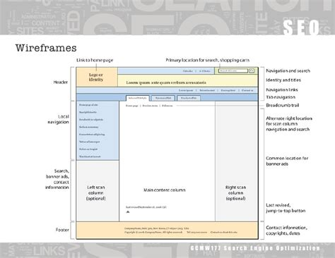 layout of web page website layout and structure