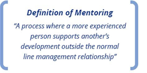 meaning of couching business coaching mentoring consultancy advice yorkshire