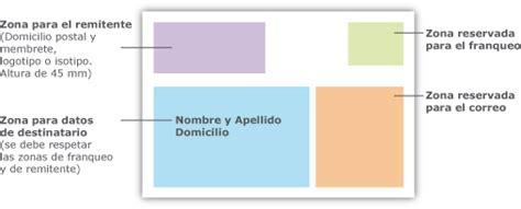 preguntas frecuentes correo argentino preguntas frecuentes correo argentino