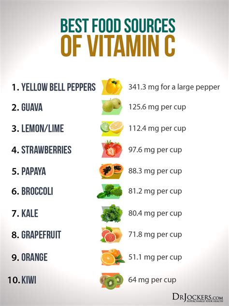 3 vegetables high in vitamin c 5 ways to increase vitamin c levels