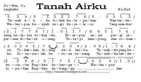 download lagu indonesia raya teks lagu indonesia raya dan notnya