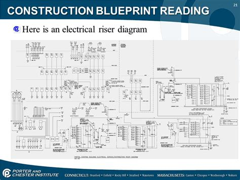 reading electrical wiring diagrams reading signs