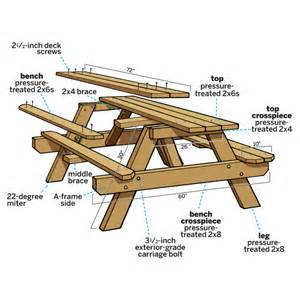 how to build a picnic table and benches on how to build a picnic table with separate