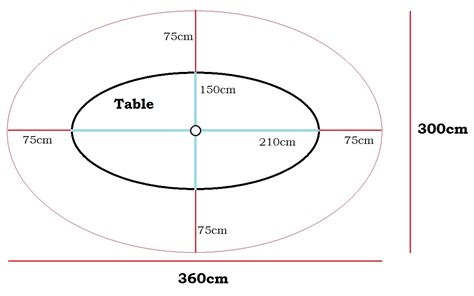 dimensions table 6 personnes dimension table ovale 8 personnes