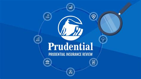 Prudential Auto Insurance by Prudential Insurance Review Quote 174