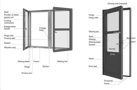 Door Knob Terminology by Door Hardware Parts Terminology Home Maintenance