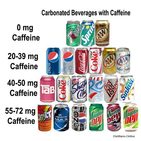 2 energy drinks a day dietitians november 19 carbonated beverage