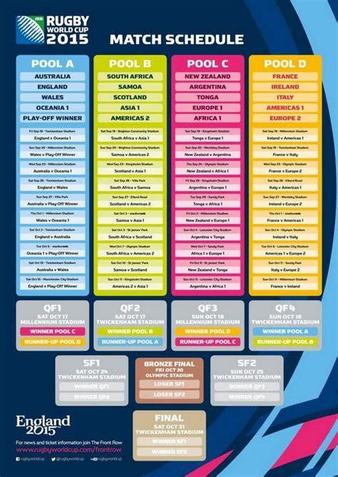 Calendrier Coupe Du Monde Rugby 2015 Coupe Du Monde 2015 Italie 224 Twickenham Le 19