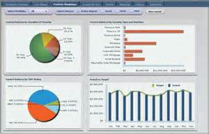 Business Intelligence Report Requirements Template business intelligence and integration solutions for
