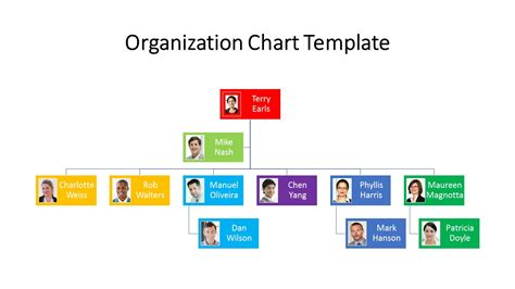organization chart template powerpoint organization chart slidesbase