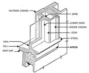 Timber Window Sill Profiles Window Sill Quot Drip Gap Quot Important Page 1 Homes