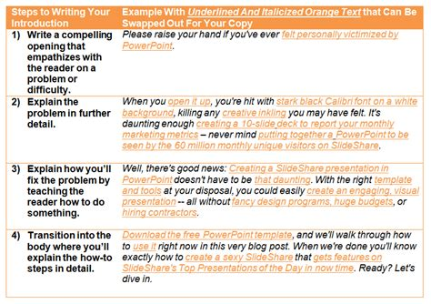 A Blog Post To Help You Write Blog Posts 5 Free Blogging Templates How To Write A Post Template