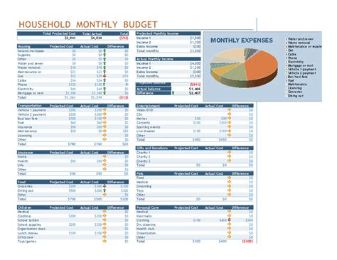 Household Monthly Budget Office Templates