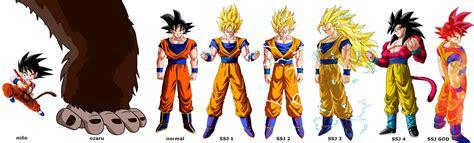 imagenes de goku todas las transformaciones goku todas las transformaciones imagui