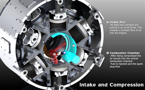 New Home Design Center Tips doyle rotary engine create the future design contest