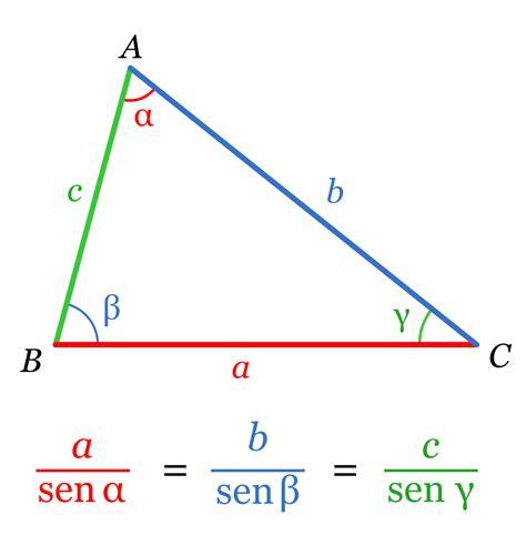 ley de cosenos vectores file ley de los senos svg wikimedia commons