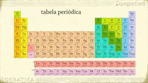 br tavola periodica tabela peri 243 dica