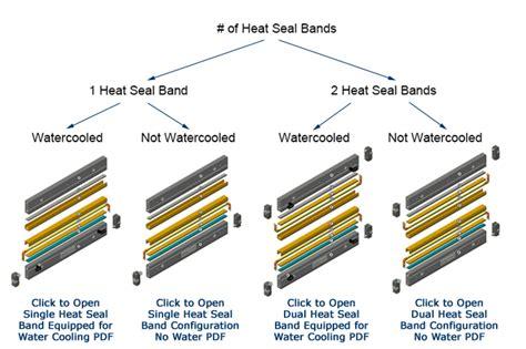 Bar Designs For Home Toss 174 Heat Seal Supplies Jar Bar Designs