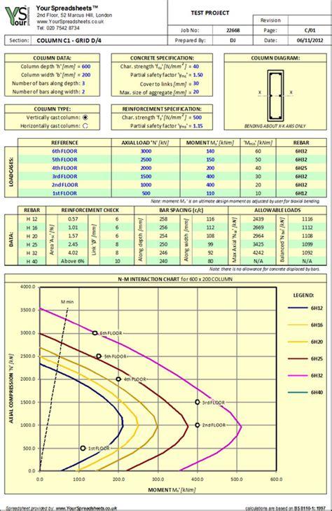Concrete Column Design Spreadsheet by R C Element Design Spreadsheet To Bs 8110 Yourspreadsheets