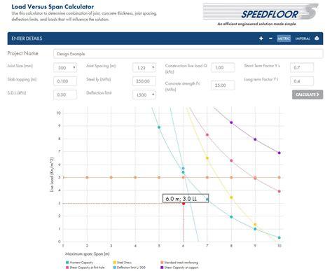 Floor Load Calculator by Engineered Solutions Made Simple With Speedfloor Eboss