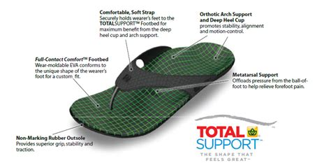 Medial Arch Support Insole For Flat Foot Kaki Lepek Cushion spenco total support men s kholo chilli orthotic sandals